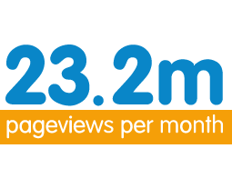 23.2m pageviews per month